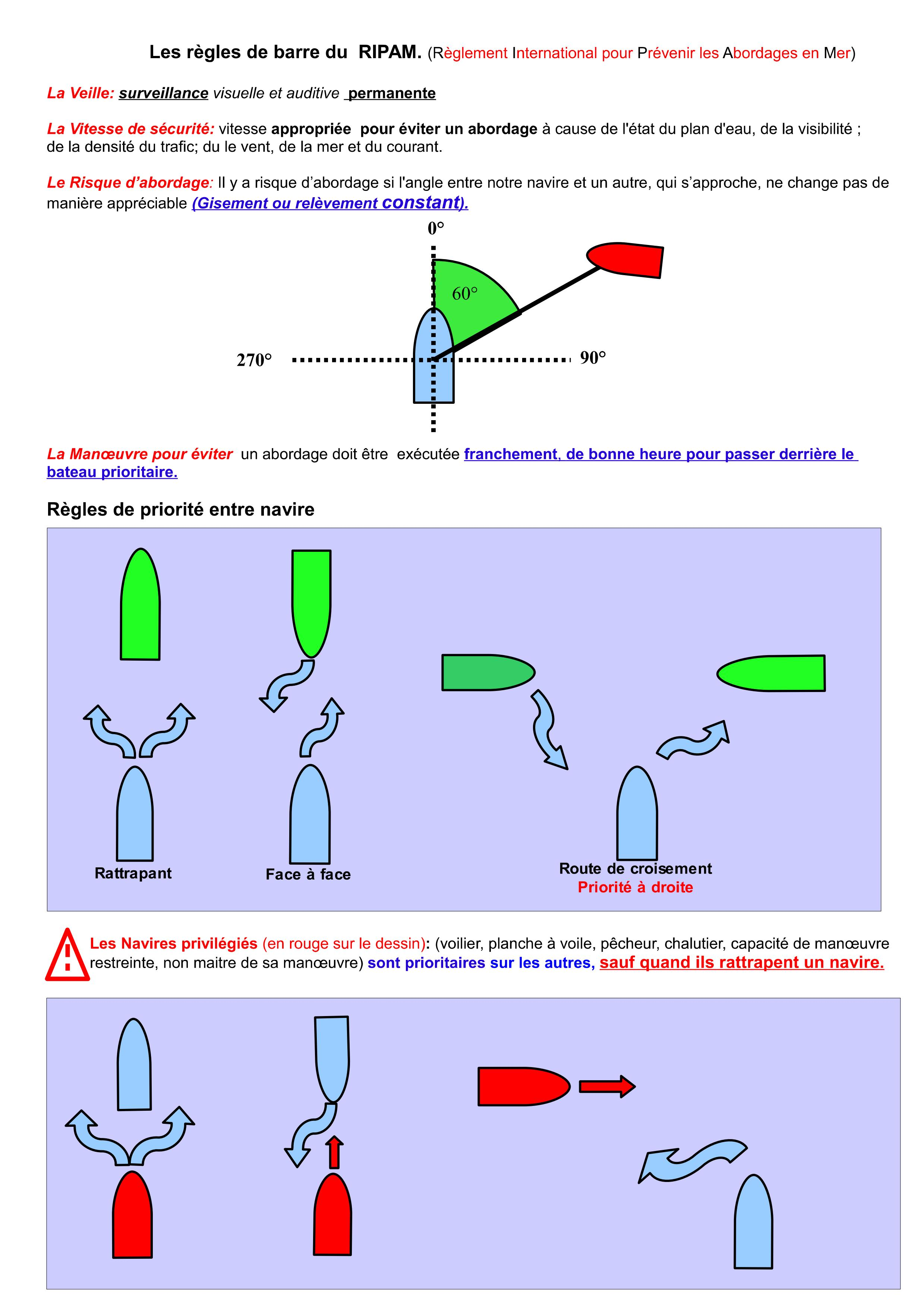 Videos : Tempêtes et/ou accidents en mer !!! - Page 3 Ripam011